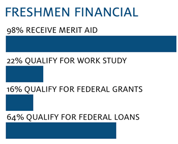 Freshman Financial